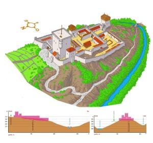 Planta castillo Castro Cavadoso elaborada por el Centro de Estudios Chamoso Lamas